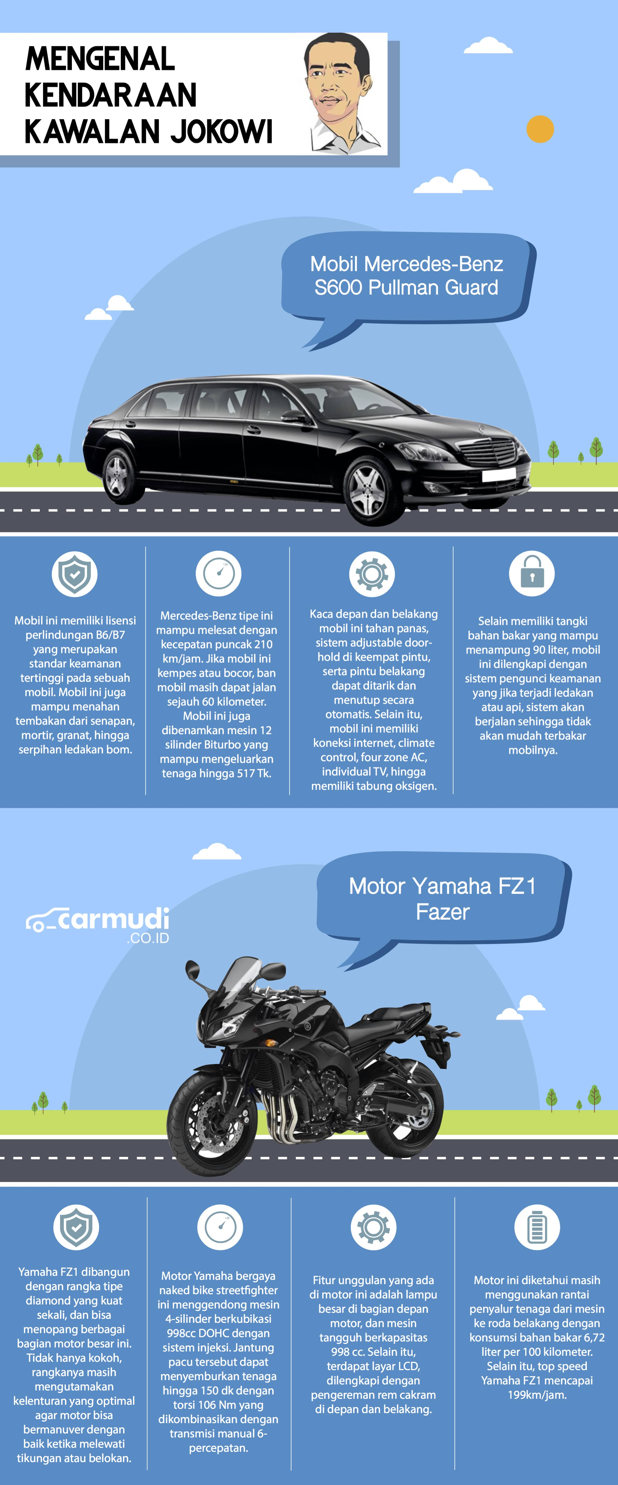 Infografis: Melihat Spesifikasi Kendaraan Pengawal Presiden Joko Widodo